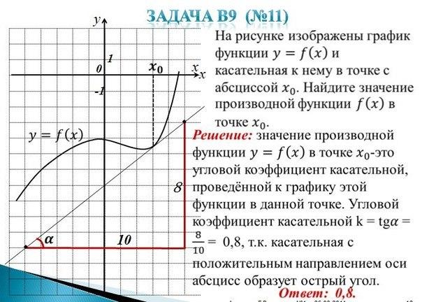 2 2 2 2 равно 9 как решить Решение тригонометрических уравнений. Как решить.