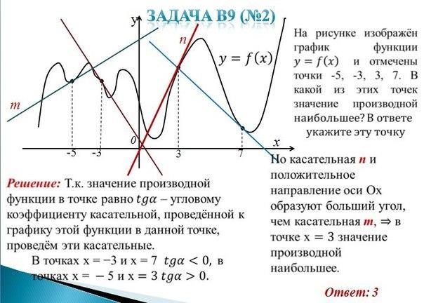решение и ответы экзамен егэ по математике фипи