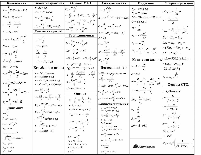 Шпаргалки по математике 13 фотография